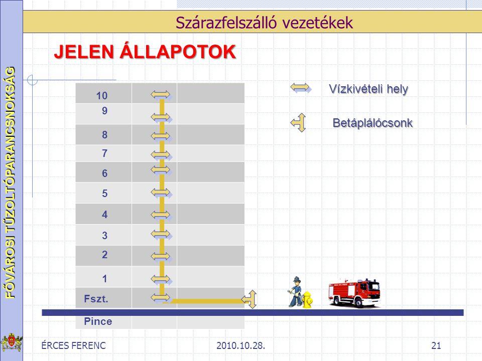 ÉRCES FERENC2010.10.28.21 FŐVÁROSI TŰZOLTÓPARANCSNOKSÁG Szárazfelszálló vezetékek Pince Fszt. 10 9 8 7 6 5 4 3 2 1 Vízkivételi hely Betáplálócsonk JEL