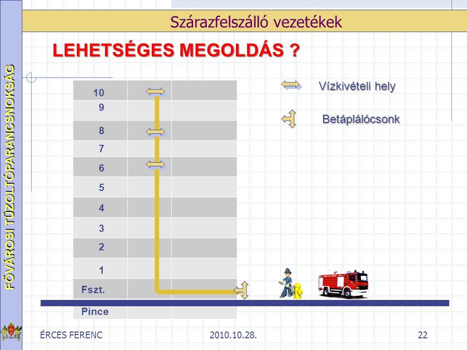 ÉRCES FERENC2010.10.28.22 FŐVÁROSI TŰZOLTÓPARANCSNOKSÁG Szárazfelszálló vezetékek Pince Fszt. 10 9 8 7 6 5 4 3 2 1 Vízkivételi hely Betáplálócsonk LEH