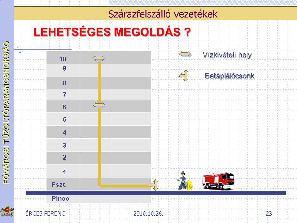 ÉRCES FERENC2010.10.28.23 FŐVÁROSI TŰZOLTÓPARANCSNOKSÁG Szárazfelszálló vezetékek Pince Fszt. 10 9 8 7 6 5 4 3 2 1 Vízkivételi hely Betáplálócsonk LEH