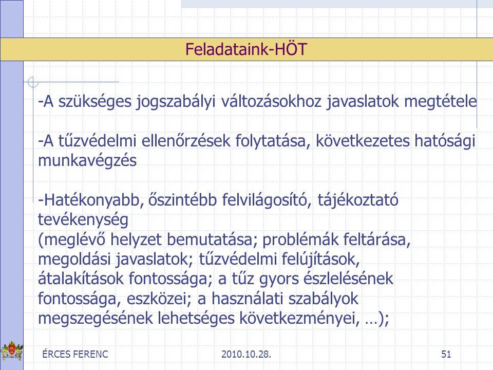 ÉRCES FERENC2010.10.28.51 Feladataink-HÖT -A szükséges jogszabályi változásokhoz javaslatok megtétele -A tűzvédelmi ellenőrzések folytatása, következe