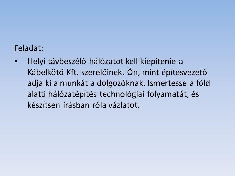 Feladat: • Helyi távbeszélő hálózatot kell kiépítenie a Kábelkötő Kft. szerelőinek. Ön, mint építésvezető adja ki a munkát a dolgozóknak. Ismertesse a