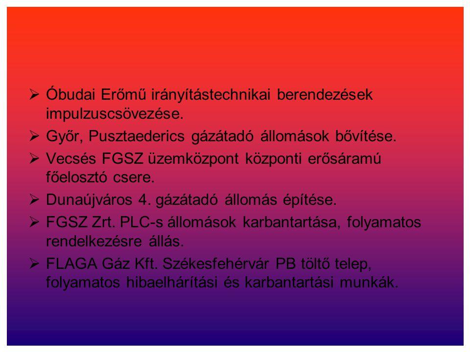 Óbudai Erőmű irányítástechnikai berendezések impulzuscsövezése.  Győr, Pusztaederics gázátadó állomások bővítése.  Vecsés FGSZ üzemközpont központ
