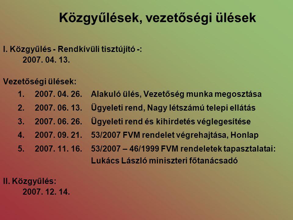 I. Közgyűlés - Rendkívüli tisztújító -: 2007. 04.
