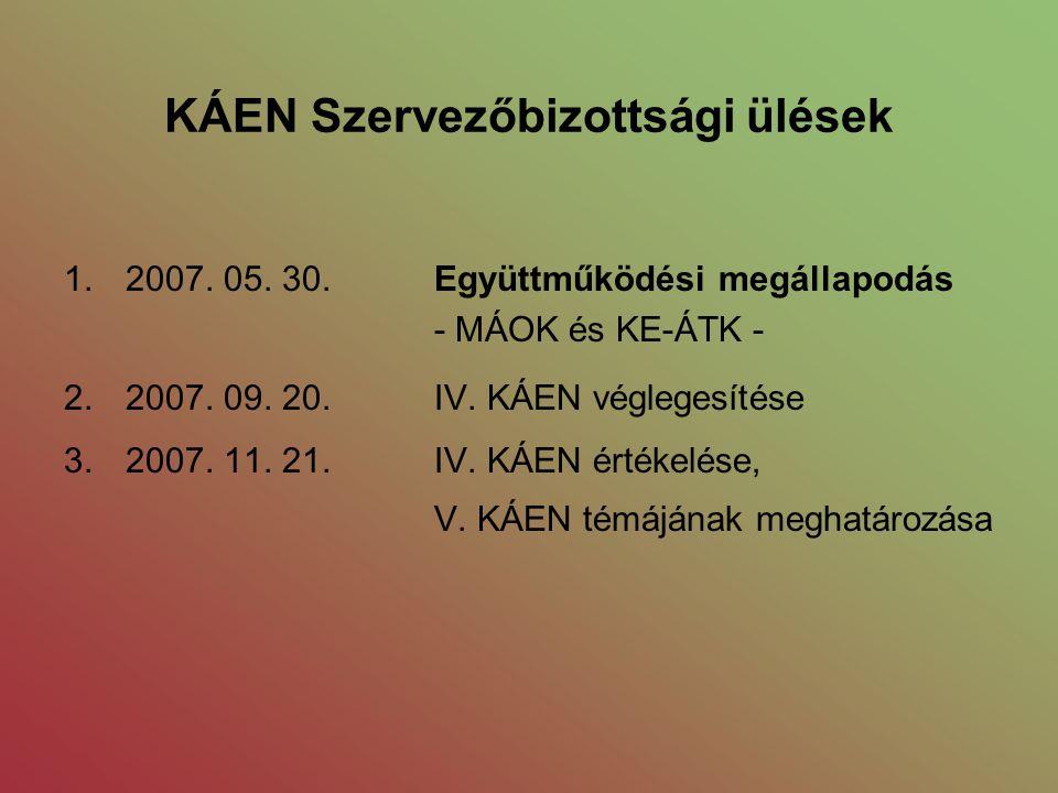 KÁEN Szervezőbizottsági ülések 1.2007. 05. 30.Együttműködési megállapodás - MÁOK és KE-ÁTK - 2.2007. 09. 20.IV. KÁEN véglegesítése 3.2007. 11. 21.IV.