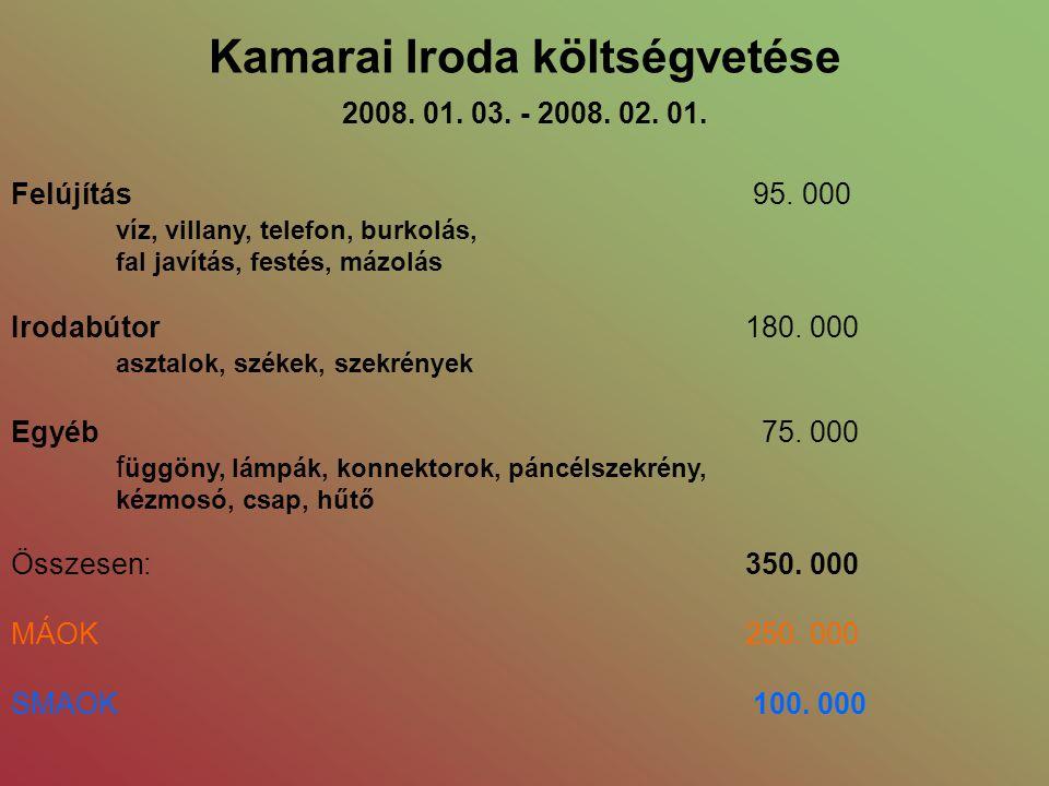 Kamarai Iroda költségvetése 2008. 01. 03. - 2008. 02. 01. Felújítás 95. 000 víz, villany, telefon, burkolás, fal javítás, festés, mázolás Irodabútor18