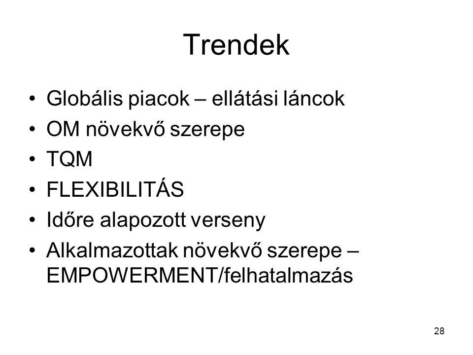 28 Trendek •Globális piacok – ellátási láncok •OM növekvő szerepe •TQM •FLEXIBILITÁS •Időre alapozott verseny •Alkalmazottak növekvő szerepe – EMPOWERMENT/felhatalmazás