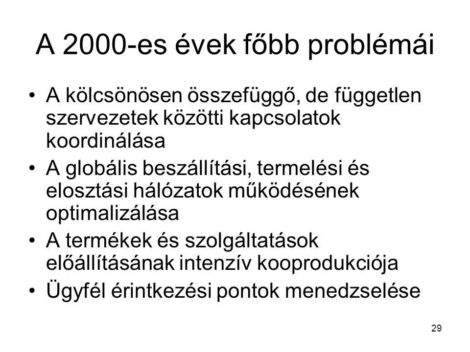 29 A 2000-es évek főbb problémái •A kölcsönösen összefüggő, de független szervezetek közötti kapcsolatok koordinálása •A globális beszállítási, termelési és elosztási hálózatok működésének optimalizálása •A termékek és szolgáltatások előállításának intenzív kooprodukciója •Ügyfél érintkezési pontok menedzselése