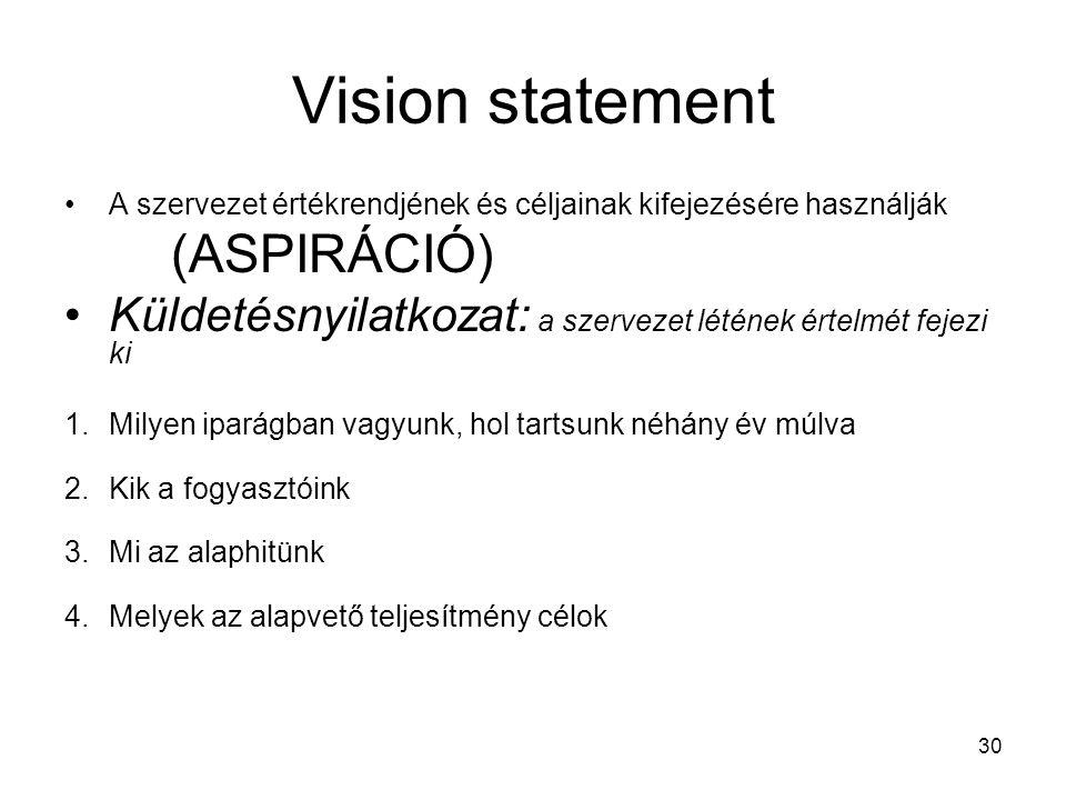 30 Vision statement •A szervezet értékrendjének és céljainak kifejezésére használják (ASPIRÁCIÓ) •Küldetésnyilatkozat: a szervezet létének értelmét fejezi ki 1.Milyen iparágban vagyunk, hol tartsunk néhány év múlva 2.Kik a fogyasztóink 3.Mi az alaphitünk 4.Melyek az alapvető teljesítmény célok