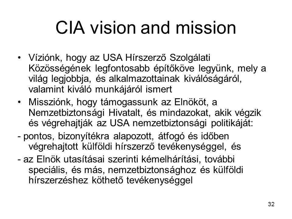 32 CIA vision and mission •Víziónk, hogy az USA Hírszerző Szolgálati Közösségének legfontosabb építőköve legyünk, mely a világ legjobbja, és alkalmazottainak kiválóságáról, valamint kiváló munkájáról ismert •Missziónk, hogy támogassunk az Elnököt, a Nemzetbiztonsági Hivatalt, és mindazokat, akik végzik és végrehajtják az USA nemzetbiztonsági politikáját: - pontos, bizonyítékra alapozott, átfogó és időben végrehajtott külföldi hírszerző tevékenységgel, és - az Elnök utasításai szerinti kémelhárítási, további speciális, és más, nemzetbiztonsághoz és külföldi hírszerzéshez köthető tevékenységgel