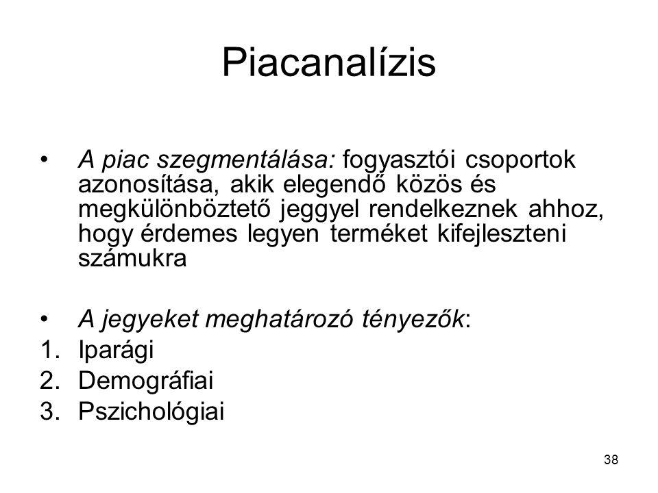 38 Piacanalízis •A piac szegmentálása: fogyasztói csoportok azonosítása, akik elegendő közös és megkülönböztető jeggyel rendelkeznek ahhoz, hogy érdemes legyen terméket kifejleszteni számukra •A jegyeket meghatározó tényezők: 1.Iparági 2.Demográfiai 3.Pszichológiai
