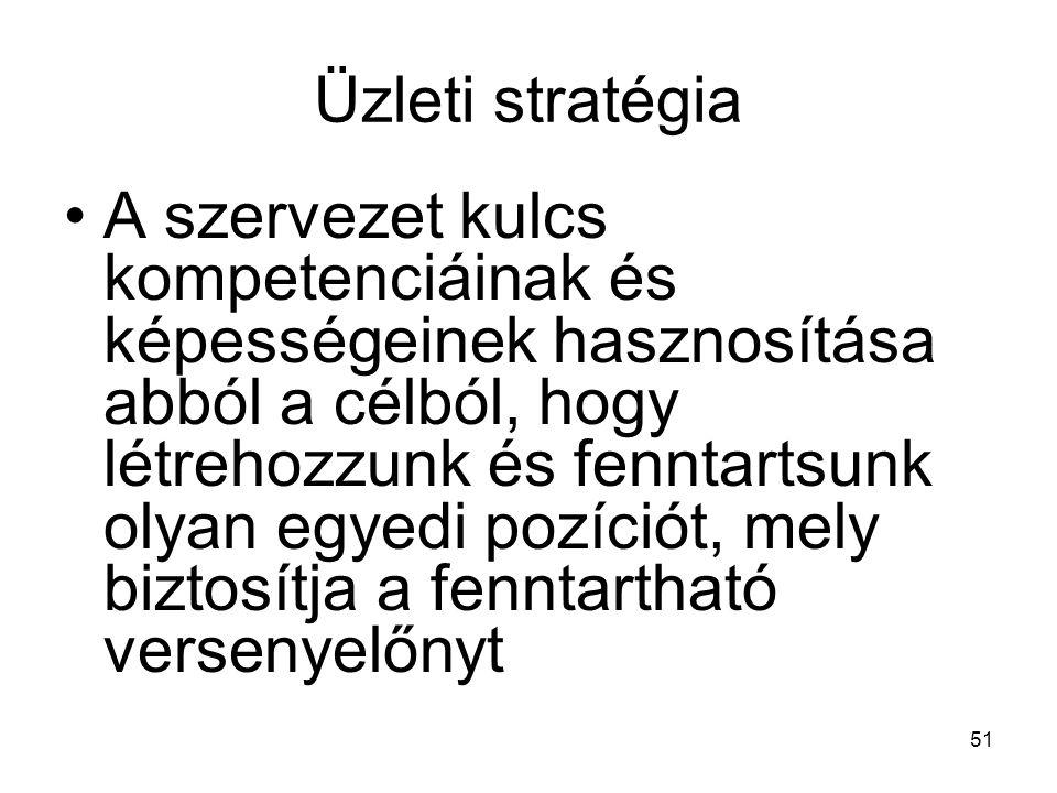 51 Üzleti stratégia •A szervezet kulcs kompetenciáinak és képességeinek hasznosítása abból a célból, hogy létrehozzunk és fenntartsunk olyan egyedi pozíciót, mely biztosítja a fenntartható versenyelőnyt