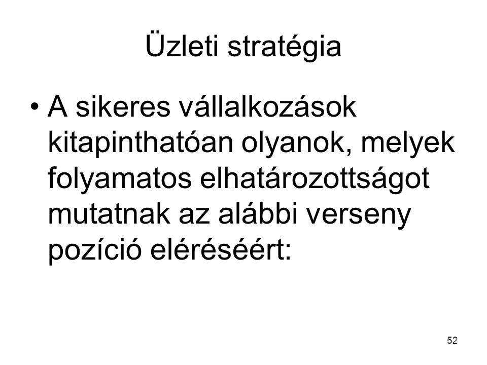 52 Üzleti stratégia •A sikeres vállalkozások kitapinthatóan olyanok, melyek folyamatos elhatározottságot mutatnak az alábbi verseny pozíció eléréséért: