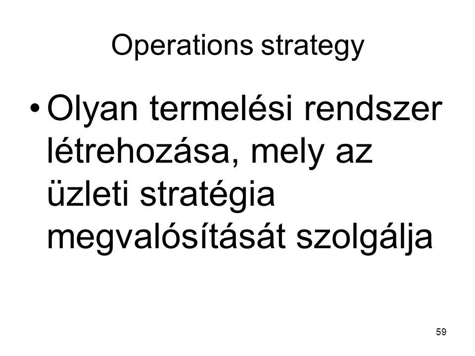 59 Operations strategy •Olyan termelési rendszer létrehozása, mely az üzleti stratégia megvalósítását szolgálja