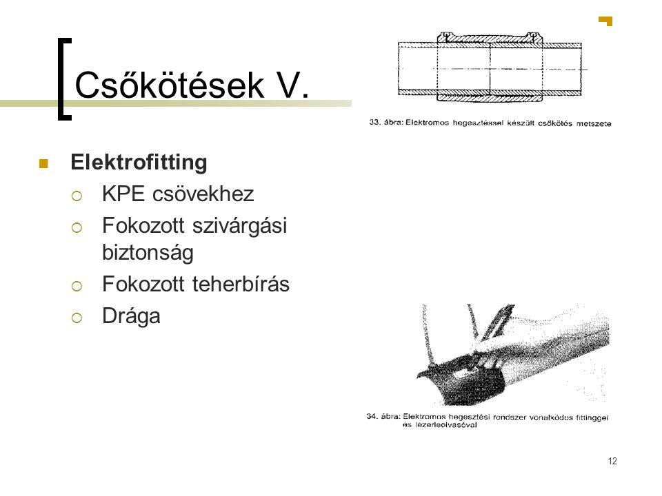 Csőkötések V.  Elektrofitting  KPE csövekhez  Fokozott szivárgási biztonság  Fokozott teherbírás  Drága 12