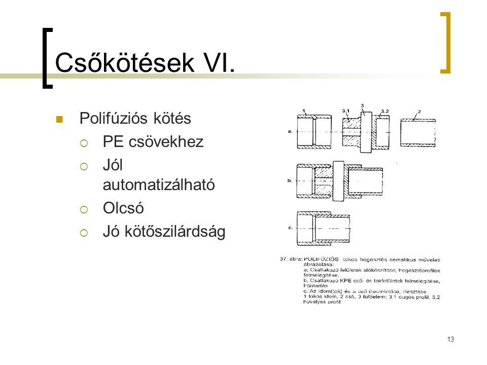 Csőkötések VI.  Polifúziós kötés  PE csövekhez  Jól automatizálható  Olcsó  Jó kötőszilárdság 13