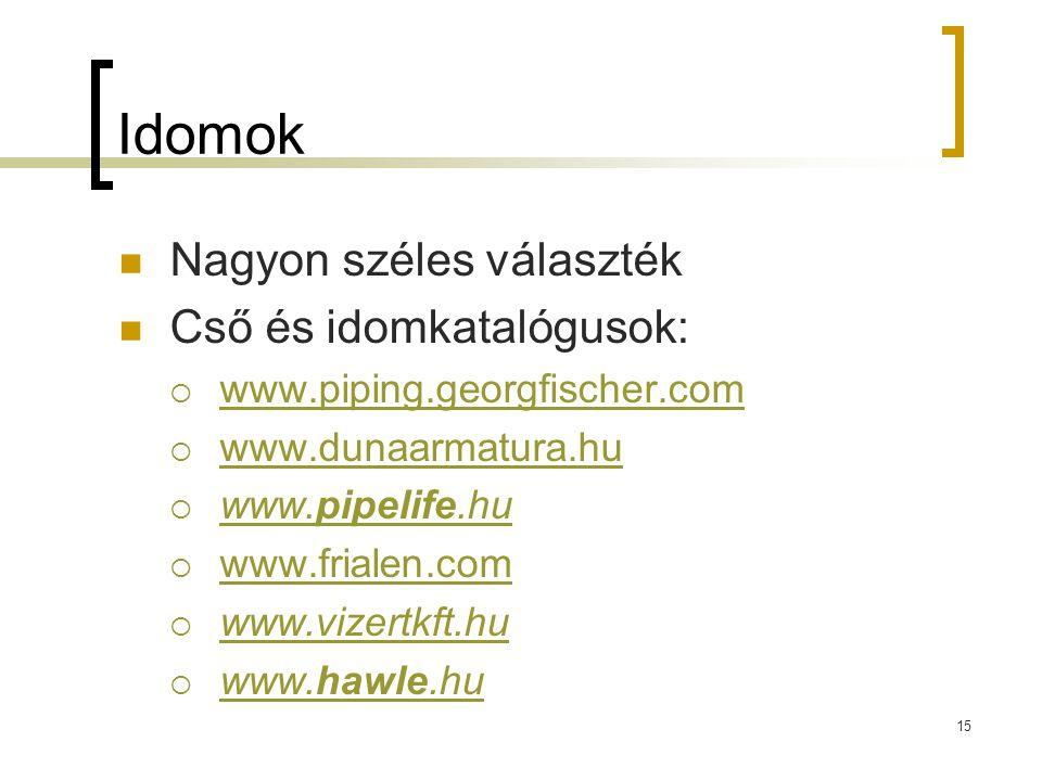 Idomok  Nagyon széles választék  Cső és idomkatalógusok:  www.piping.georgfischer.com www.piping.georgfischer.com  www.dunaarmatura.hu www.dunaarm