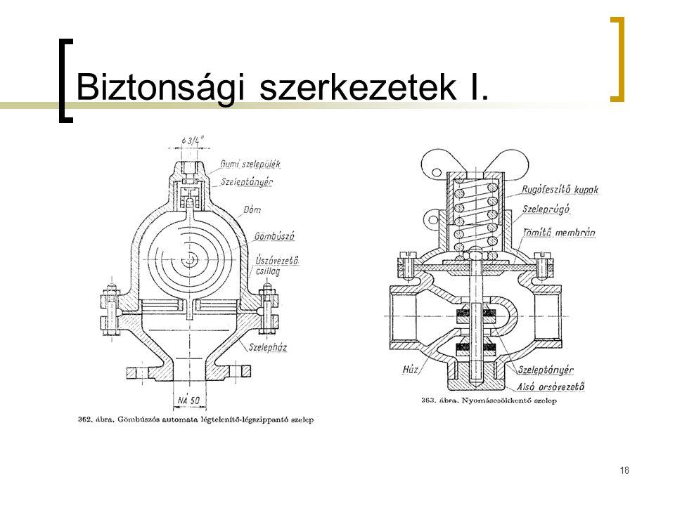Biztonsági szerkezetek I. 18