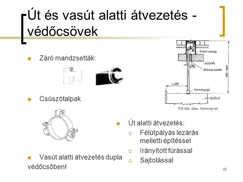 Út és vasút alatti átvezetés - védőcsövek  Záró mandzsetták:  Csúszótalpak  Vasút alatti átvezetés dupla védőcsőben! 26  Út alatti átvezetés:  Fé