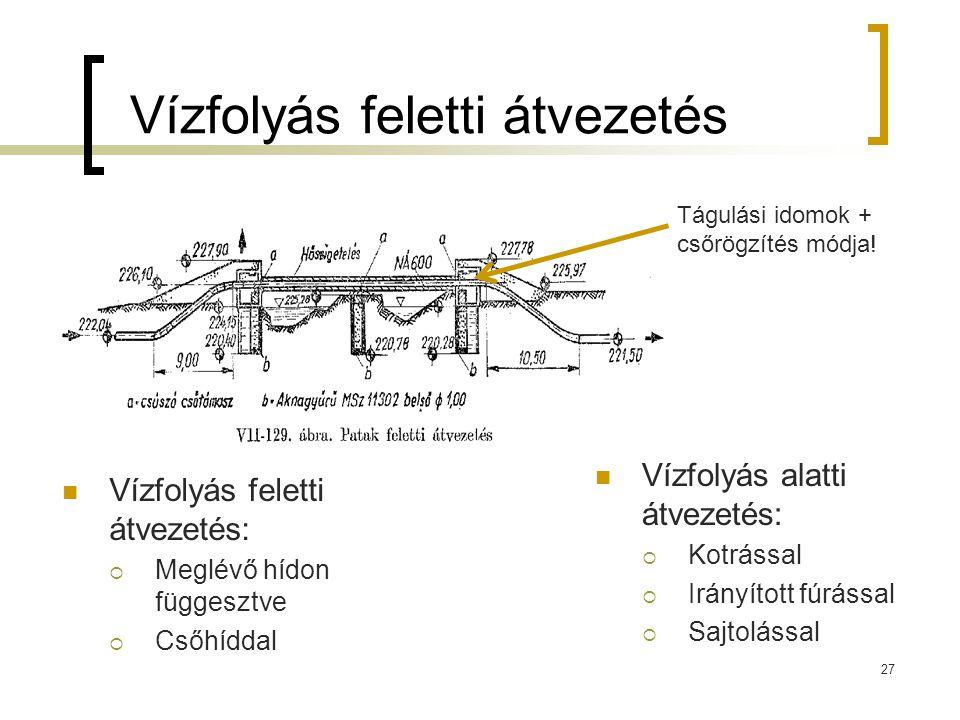 Vízfolyás feletti átvezetés  Vízfolyás alatti átvezetés:  Kotrással  Irányított fúrással  Sajtolással 27  Vízfolyás feletti átvezetés:  Meglévő
