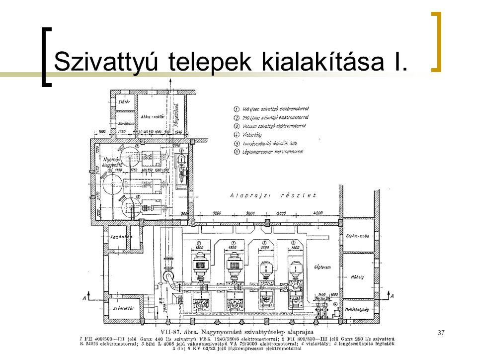 Szivattyú telepek kialakítása I. 37
