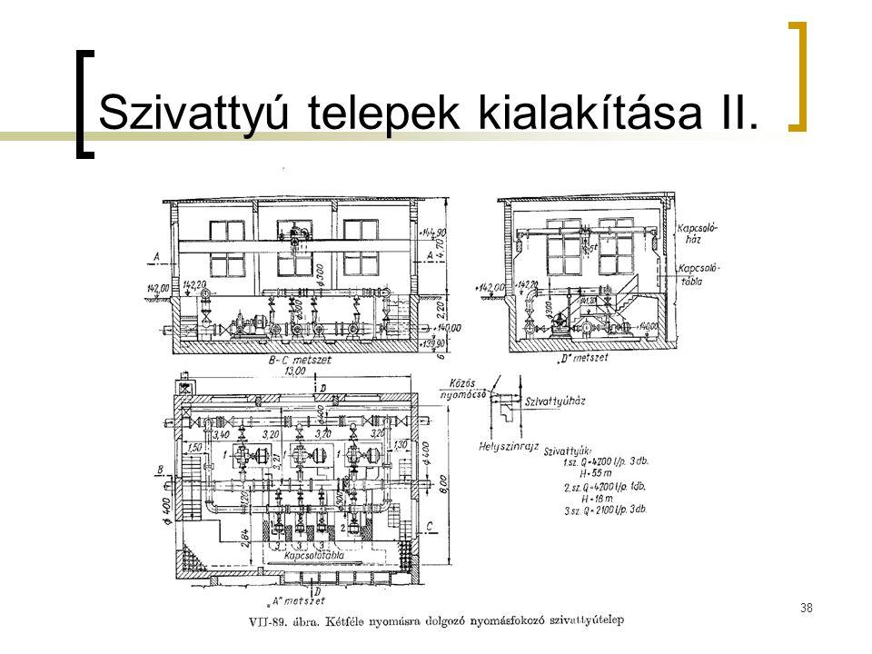 Szivattyú telepek kialakítása II. 38