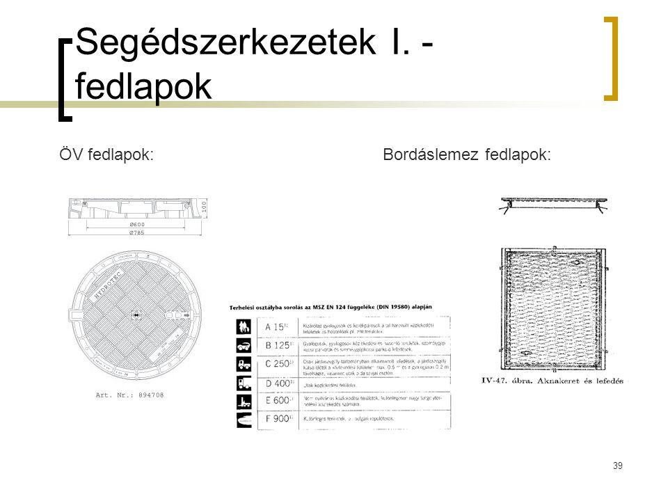 Segédszerkezetek I. - fedlapok 39 ÖV fedlapok:Bordáslemez fedlapok: