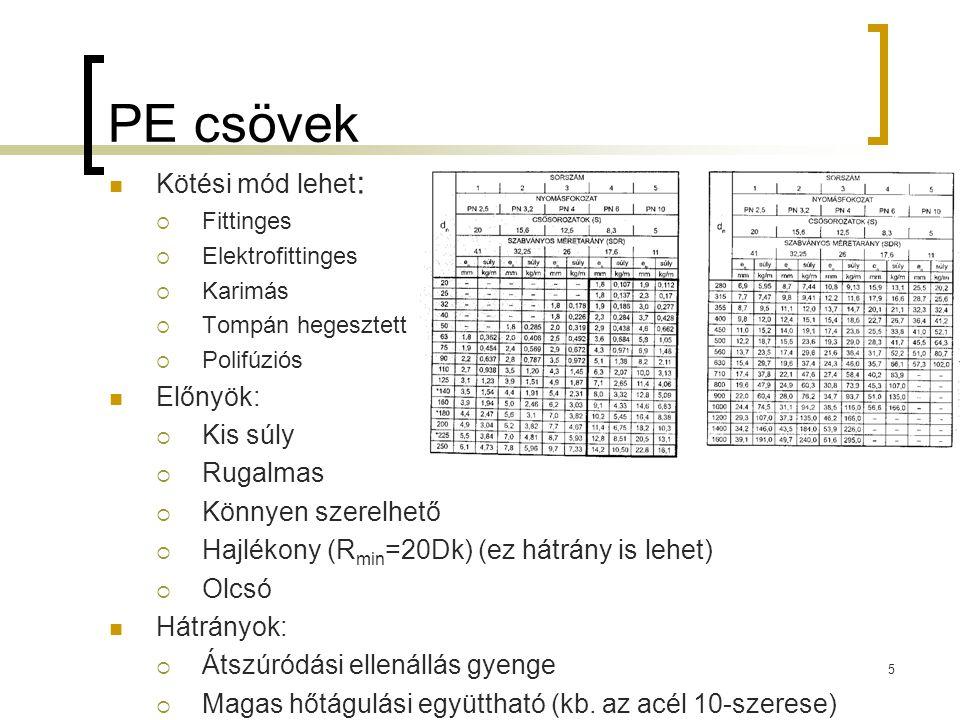 Út és vasút alatti átvezetés - védőcsövek  Záró mandzsetták:  Csúszótalpak  Vasút alatti átvezetés dupla védőcsőben.