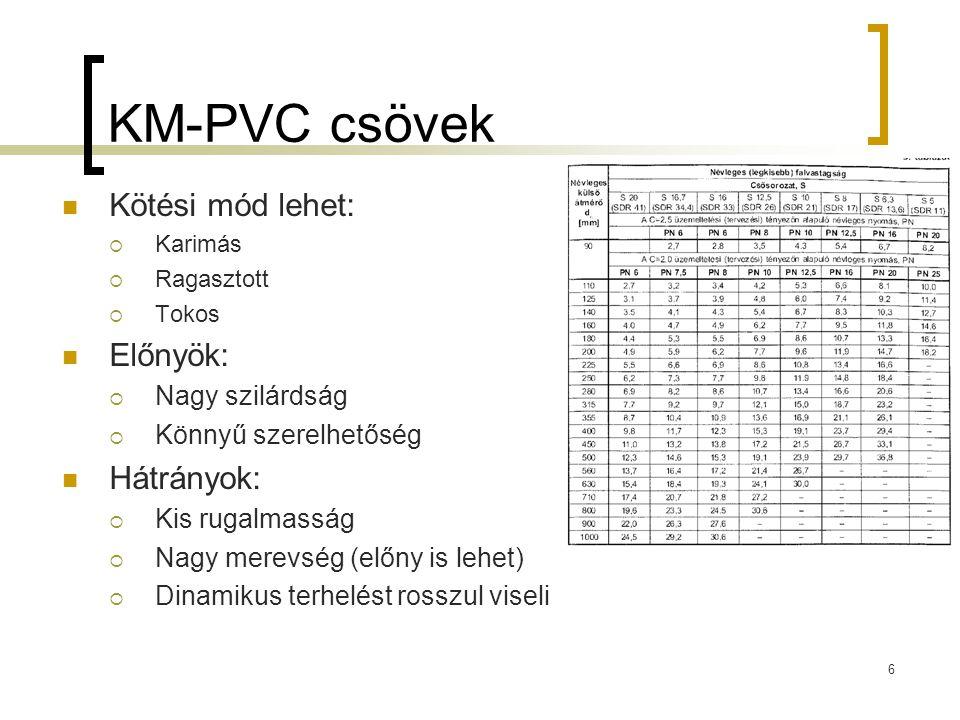KM-PVC csövek  Kötési mód lehet:  Karimás  Ragasztott  Tokos  Előnyök:  Nagy szilárdság  Könnyű szerelhetőség  Hátrányok:  Kis rugalmasság 