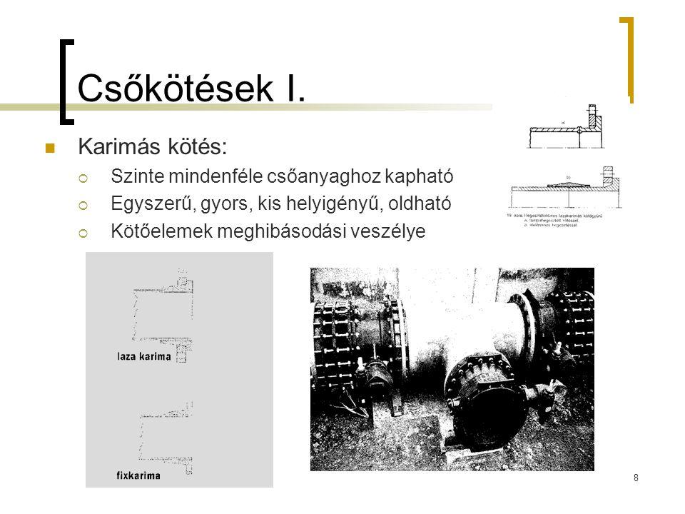 Csőkötések I.  Karimás kötés:  Szinte mindenféle csőanyaghoz kapható  Egyszerű, gyors, kis helyigényű, oldható  Kötőelemek meghibásodási veszélye