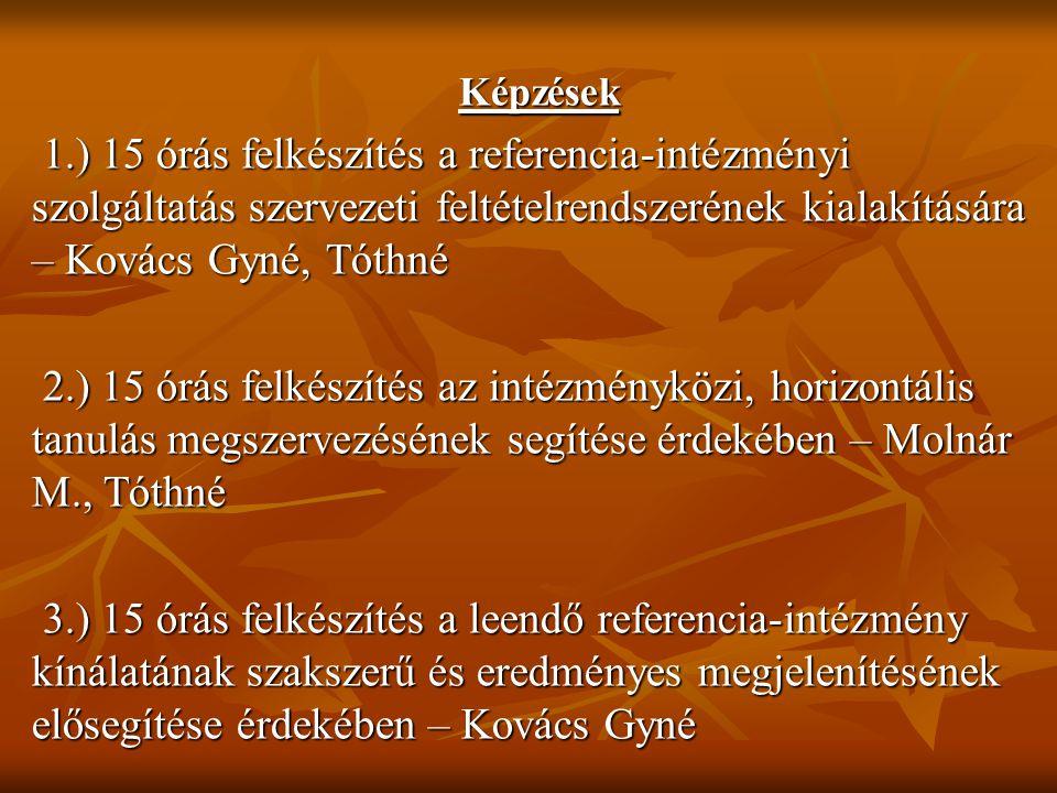 Képzések 1.) 15 órás felkészítés a referencia-intézményi szolgáltatás szervezeti feltételrendszerének kialakítására – Kovács Gyné, Tóthné 1.) 15 órás felkészítés a referencia-intézményi szolgáltatás szervezeti feltételrendszerének kialakítására – Kovács Gyné, Tóthné 2.) 15 órás felkészítés az intézményközi, horizontális tanulás megszervezésének segítése érdekében – Molnár M., Tóthné 2.) 15 órás felkészítés az intézményközi, horizontális tanulás megszervezésének segítése érdekében – Molnár M., Tóthné 3.) 15 órás felkészítés a leendő referencia-intézmény kínálatának szakszerű és eredményes megjelenítésének elősegítése érdekében – Kovács Gyné 3.) 15 órás felkészítés a leendő referencia-intézmény kínálatának szakszerű és eredményes megjelenítésének elősegítése érdekében – Kovács Gyné