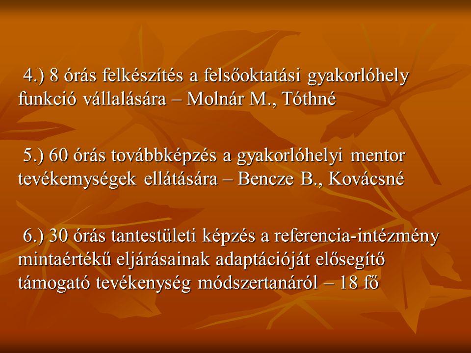 4.) 8 órás felkészítés a felsőoktatási gyakorlóhely funkció vállalására – Molnár M., Tóthné 4.) 8 órás felkészítés a felsőoktatási gyakorlóhely funkció vállalására – Molnár M., Tóthné 5.) 60 órás továbbképzés a gyakorlóhelyi mentor tevékemységek ellátására – Bencze B., Kovácsné 5.) 60 órás továbbképzés a gyakorlóhelyi mentor tevékemységek ellátására – Bencze B., Kovácsné 6.) 30 órás tantestületi képzés a referencia-intézmény mintaértékű eljárásainak adaptációját elősegítő támogató tevékenység módszertanáról – 18 fő 6.) 30 órás tantestületi képzés a referencia-intézmény mintaértékű eljárásainak adaptációját elősegítő támogató tevékenység módszertanáról – 18 fő