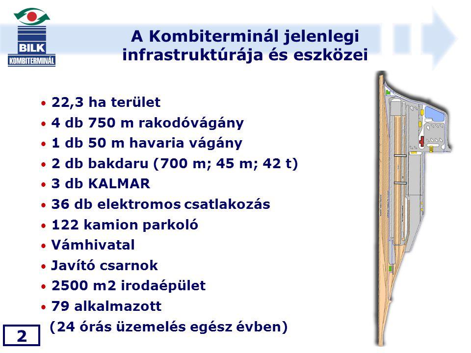 2 • 22,3 ha terület • 4 db 750 m rakodóvágány • 1 db 50 m havaria vágány • 2 db bakdaru (700 m; 45 m; 42 t) • 3 db KALMAR • 36 db elektromos csatlakozás • 122 kamion parkoló • Vámhivatal • Javító csarnok • 2500 m2 irodaépület • 79 alkalmazott (24 órás üzemelés egész évben) A Kombiterminál jelenlegi infrastruktúrája és eszközei