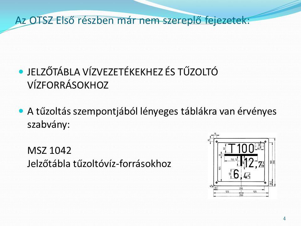  JELZŐTÁBLA VÍZVEZETÉKEKHEZ ÉS TŰZOLTÓ VÍZFORRÁSOKHOZ  A tűzoltás szempontjából lényeges táblákra van érvényes szabvány: MSZ 1042 Jelzőtábla tűzoltó