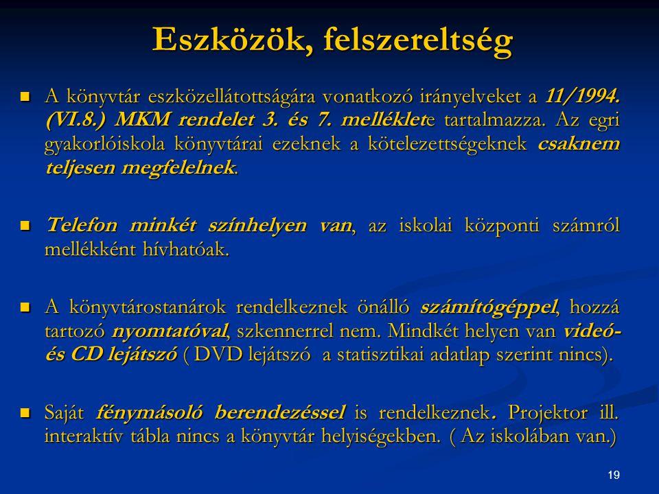 19 Eszközök, felszereltség  A könyvtár eszközellátottságára vonatkozó irányelveket a 11/1994. (VI.8.) MKM rendelet 3. és 7. melléklete tartalmazza. A