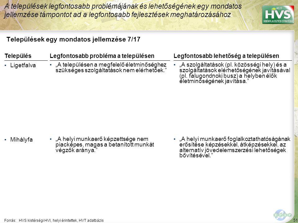 """51 Települések egy mondatos jellemzése 7/17 A települések legfontosabb problémájának és lehetőségének egy mondatos jellemzése támpontot ad a legfontosabb fejlesztések meghatározásához Forrás:HVS kistérségi HVI, helyi érintettek, HVT adatbázis TelepülésLegfontosabb probléma a településen ▪Ligetfalva ▪""""A településen a megfelelő életminőséghez szükséges szolgáltatások nem elérhetőek. ▪Mihályfa ▪""""A helyi munkaerő képzettsége nem piacképes, magas a betanított munkát végzők aránya. Legfontosabb lehetőség a településen ▪""""A szolgáltatások (pl."""