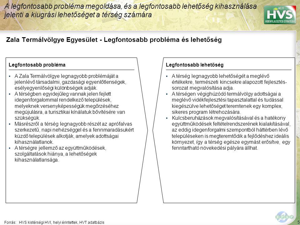5 Zala Termálvölgye Egyesület - Legfontosabb probléma és lehetőség A legfontosabb probléma megoldása, és a legfontosabb lehetőség kihasználása jelenti a kiugrási lehetőséget a térség számára Forrás:HVS kistérségi HVI, helyi érintettek, HVT adatbázis Legfontosabb problémaLegfontosabb lehetőség ▪A Zala Termálvölgye legnagyobb problémáját a jelenlévő társadalmi, gazdasági egyenlőtlenségek, esélyegyenlőségi különbségek adják.