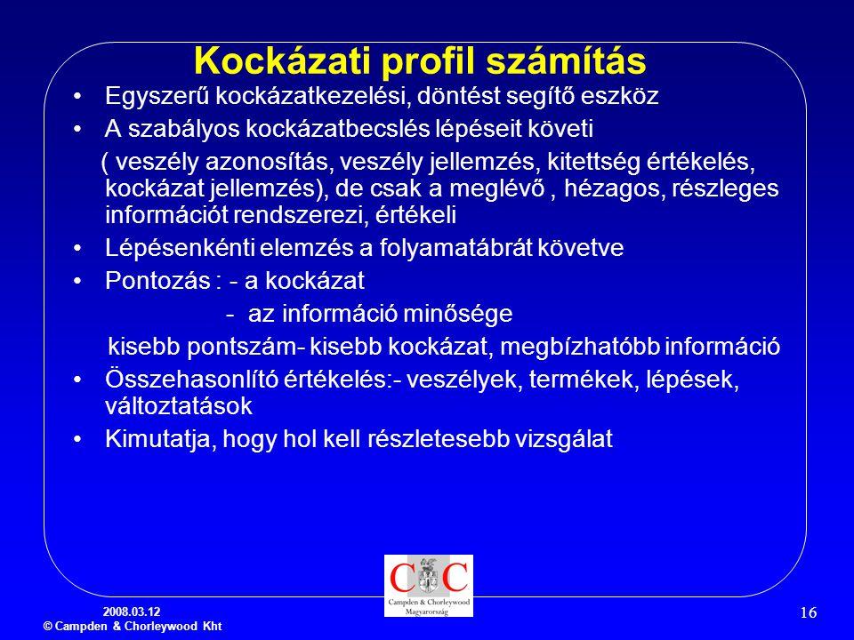 2008.03.12 © Campden & Chorleywood Kht 16 Kockázati profil számítás •Egyszerű kockázatkezelési, döntést segítő eszköz •A szabályos kockázatbecslés lép