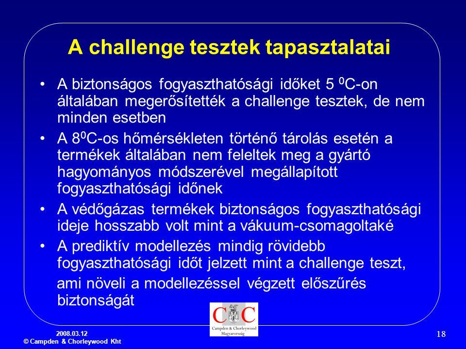 2008.03.12 © Campden & Chorleywood Kht 18 A challenge tesztek tapasztalatai •A biztonságos fogyaszthatósági időket 5 0 C-on általában megerősítették a