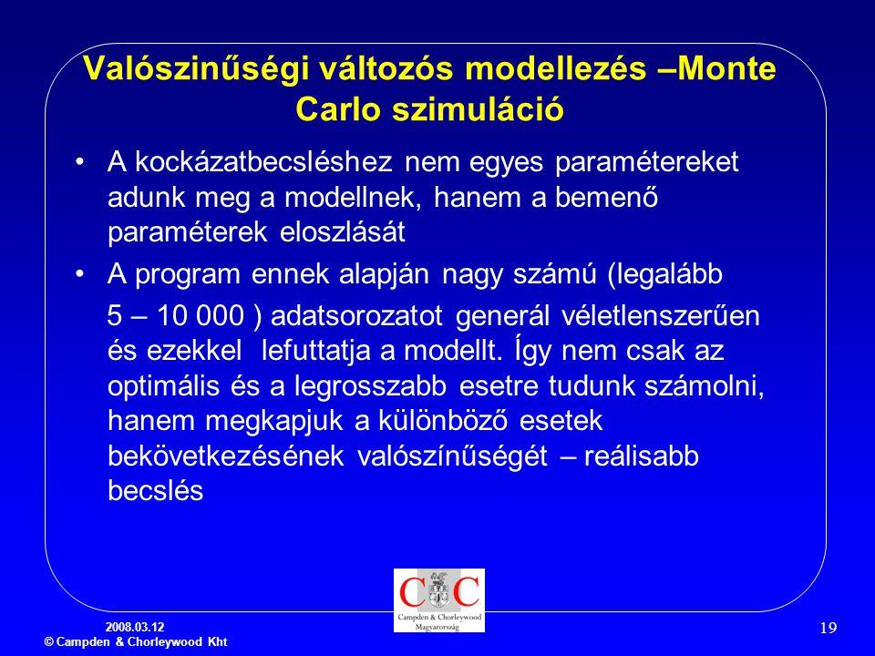 2008.03.12 © Campden & Chorleywood Kht 19 Valószinűségi változós modellezés –Monte Carlo szimuláció •A kockázatbecsléshez nem egyes paramétereket adun
