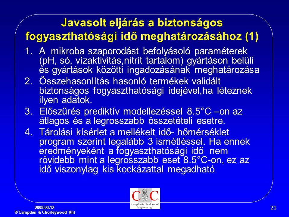 2008.03.12 © Campden & Chorleywood Kht 21 Javasolt eljárás a biztonságos fogyaszthatósági idő meghatározásához (1) 1.A mikroba szaporodást befolyásoló