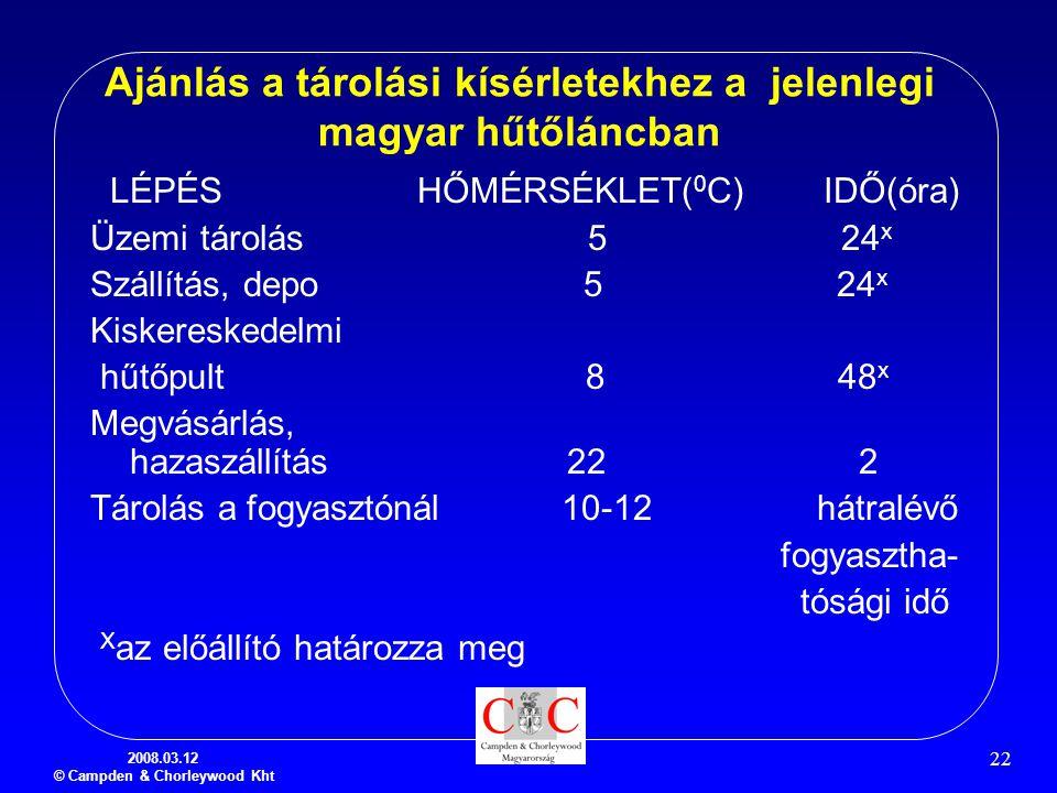 2008.03.12 © Campden & Chorleywood Kht 22 Ajánlás a tárolási kísérletekhez a jelenlegi magyar hűtőláncban LÉPÉS HŐMÉRSÉKLET( 0 C) IDŐ(óra) Üzemi tárol