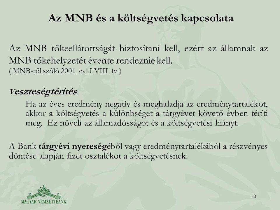 Az MNB és a költségvetés kapcsolata Az MNB tőkeellátottságát biztosítani kell, ezért az államnak az MNB tőkehelyzetét évente rendeznie kell.