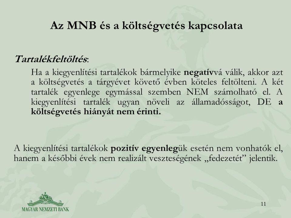 Az MNB és a költségvetés kapcsolata Tartalékfeltöltés: Ha a kiegyenlítési tartalékok bármelyike negatívvá válik, akkor azt a költségvetés a tárgyévet követő évben köteles feltölteni.