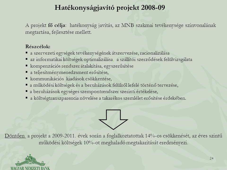 Hatékonyságjavító projekt 2008-09 24 A projekt fő célja: hatékonyság javítás, az MNB szakmai tevékenysége színvonalának megtartása, fejlesztése mellett.