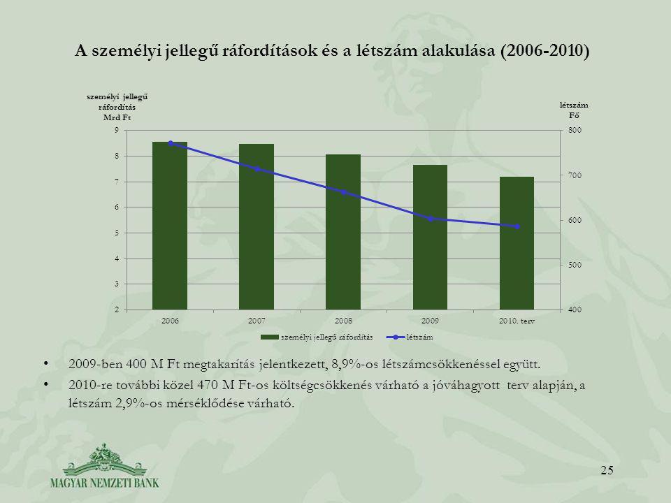 A személyi jellegű ráfordítások és a létszám alakulása (2006-2010) • 2009-ben 400 M Ft megtakarítás jelentkezett, 8,9%-os létszámcsökkenéssel együtt.