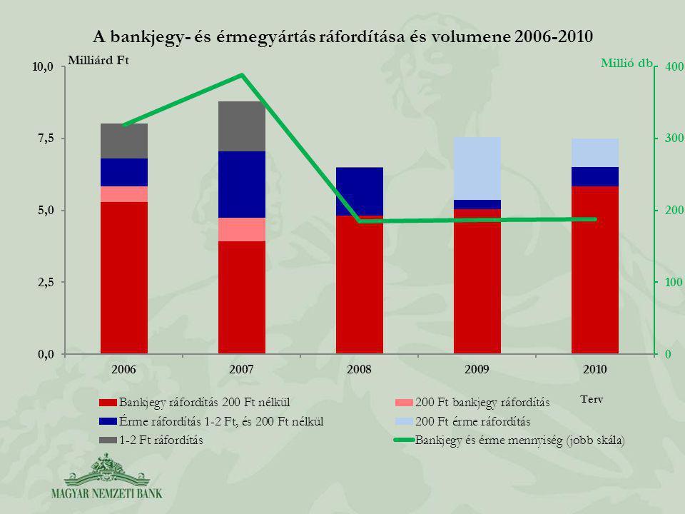 A bankjegy- és érmegyártás ráfordítása és volumene 2006-2010