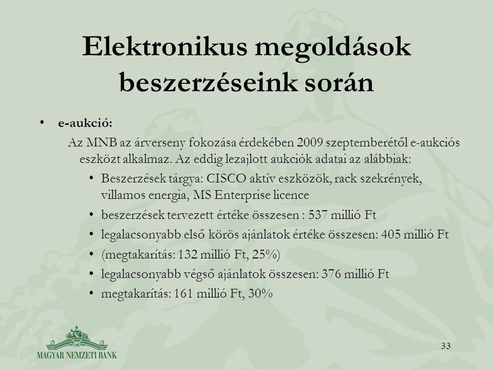 Elektronikus megoldások beszerzéseink során •e-aukció: Az MNB az árverseny fokozása érdekében 2009 szeptemberétől e-aukciós eszközt alkalmaz.