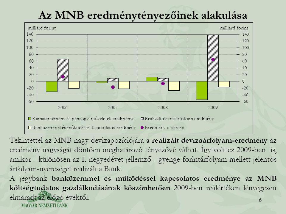 Az MNB eredménytényezőinek alakulása 6 Tekintettel az MNB nagy devizapozíciójára a realizált devizaárfolyam-eredmény az eredmény nagyságát döntően meghatározó tényezővé válhat.