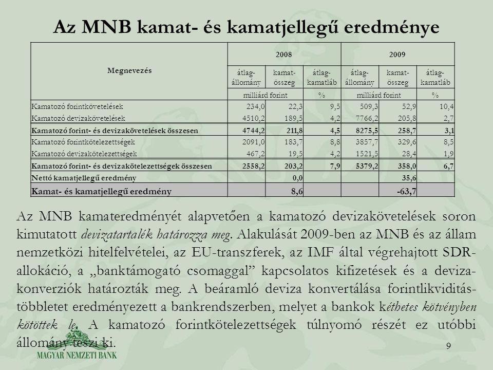 Az MNB kamat- és kamatjellegű eredménye 9 Az MNB kamateredményét alapvetően a kamatozó devizakövetelések soron kimutatott devizatartalék határozza meg.