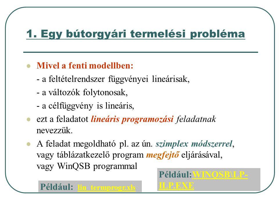 1. Egy bútorgyári termelési probléma  Mivel a fenti modellben: - a feltételrendszer függvényei lineárisak, - a változók folytonosak, - a célfüggvény